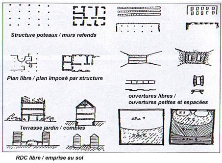 page 5 moderne. Black Bedroom Furniture Sets. Home Design Ideas